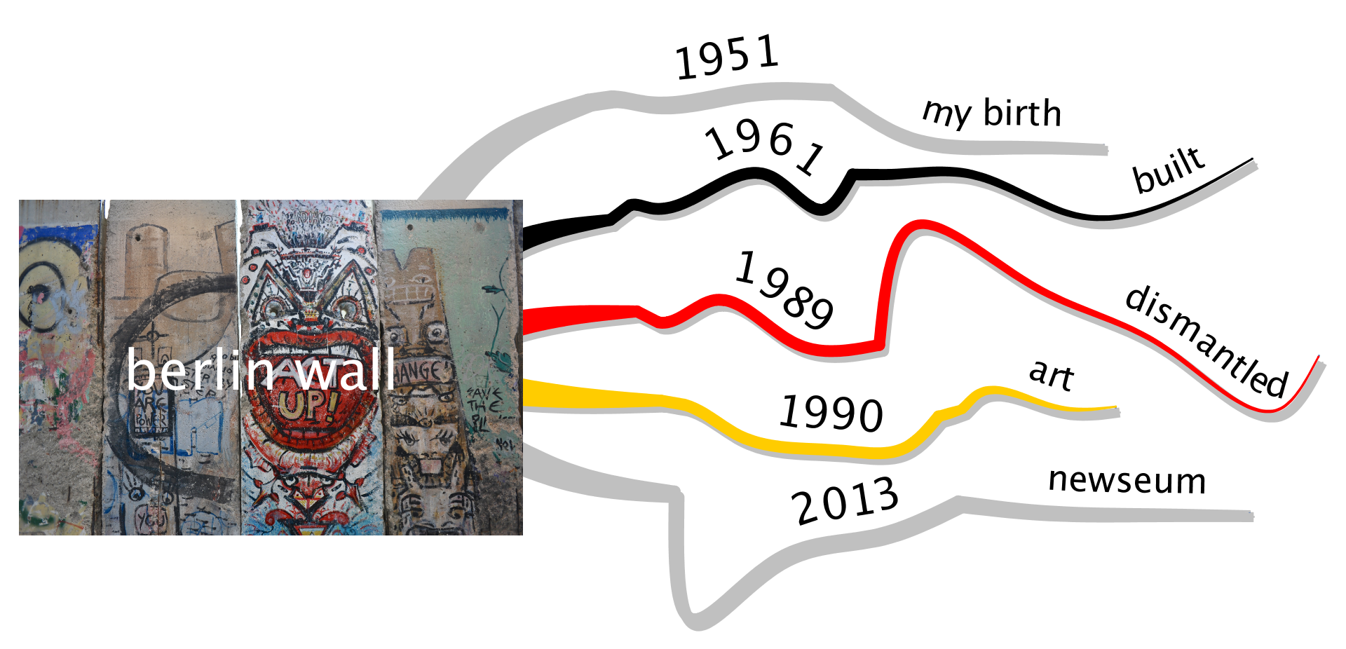 berlin wall time map