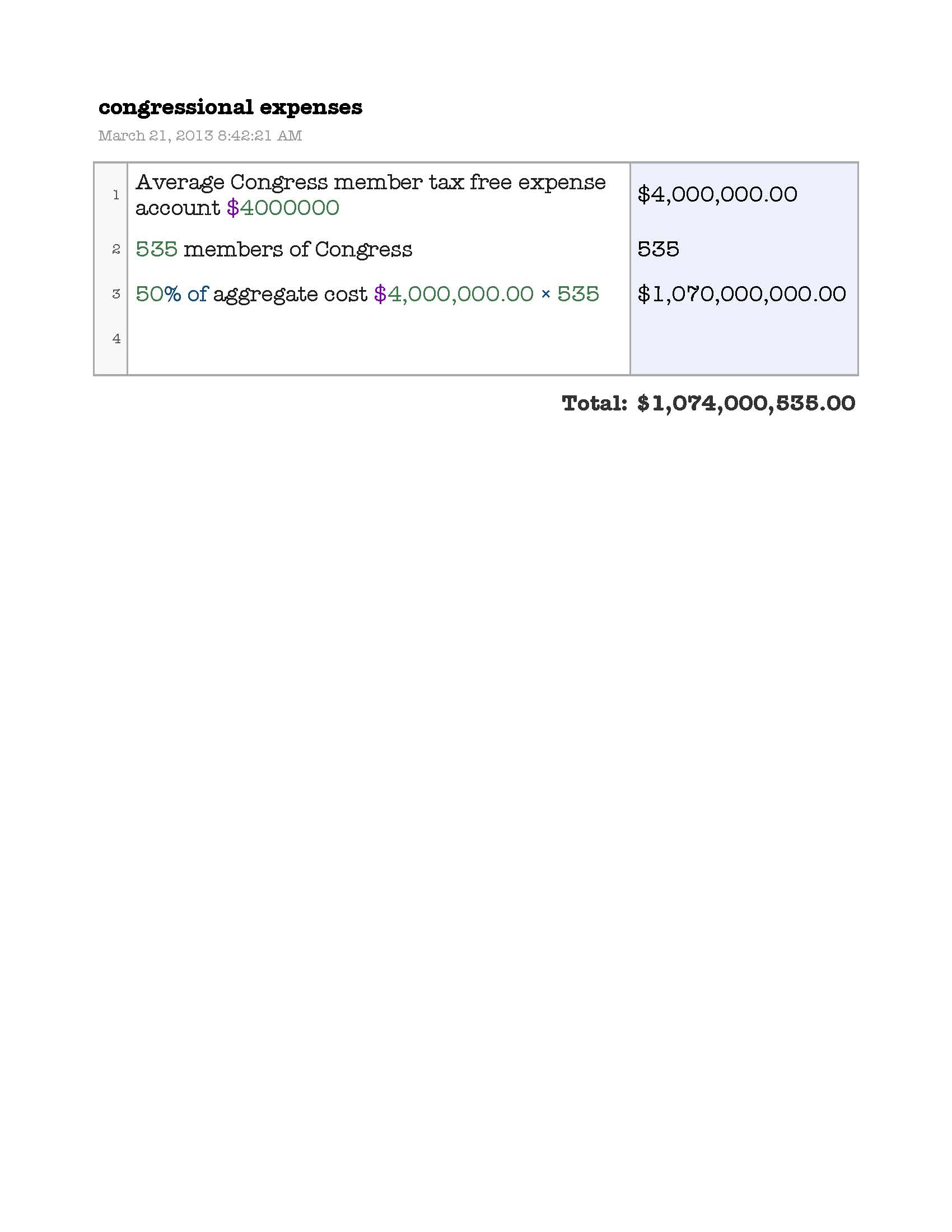 congressional expenses