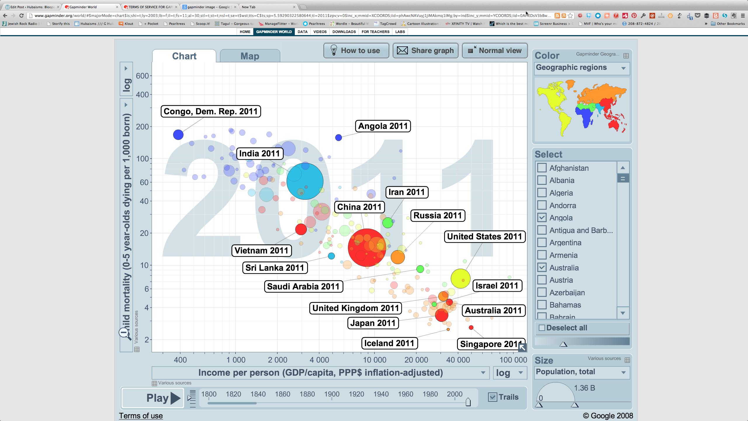 Gapminder Ex