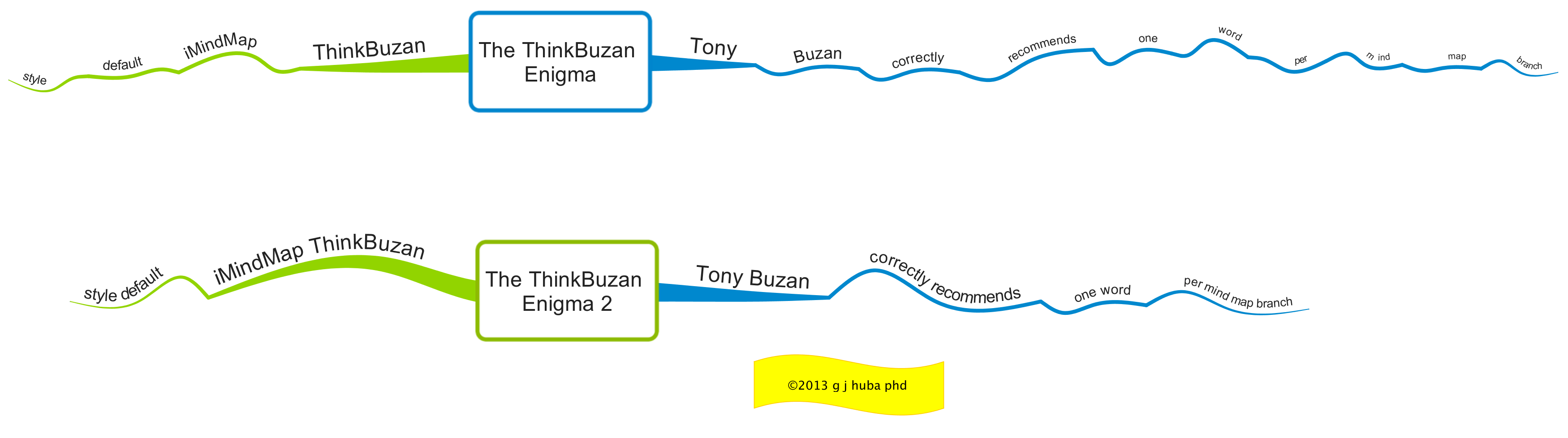 The ThinkBuzan Enigma