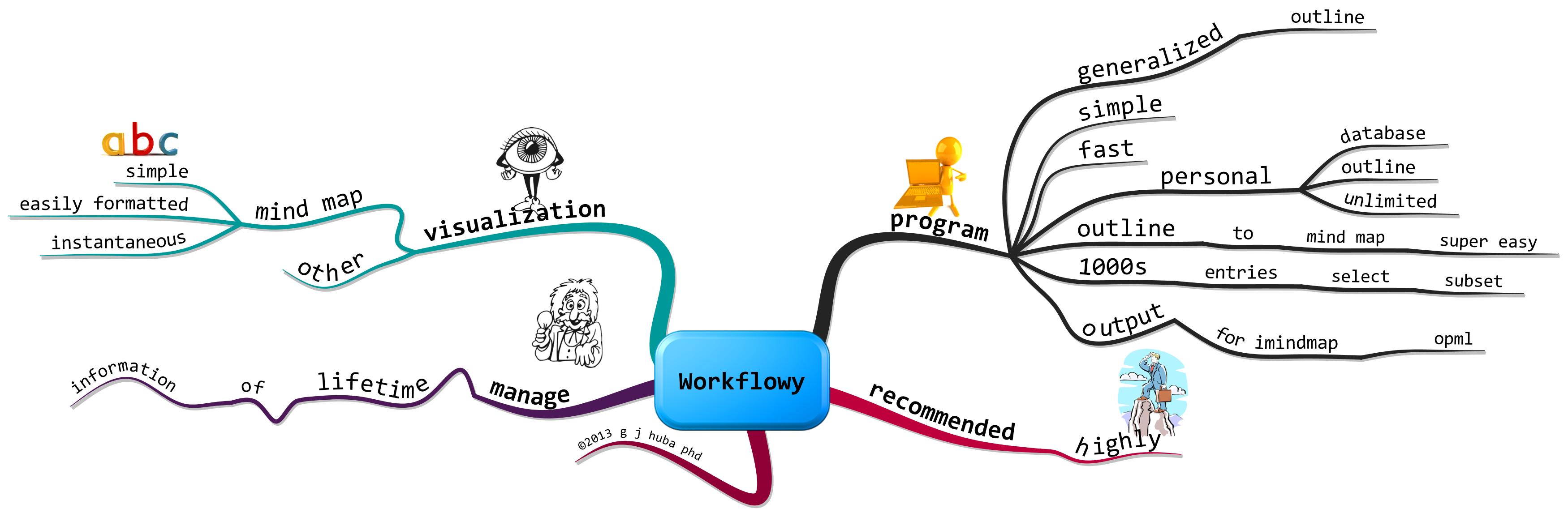 Workflowy2