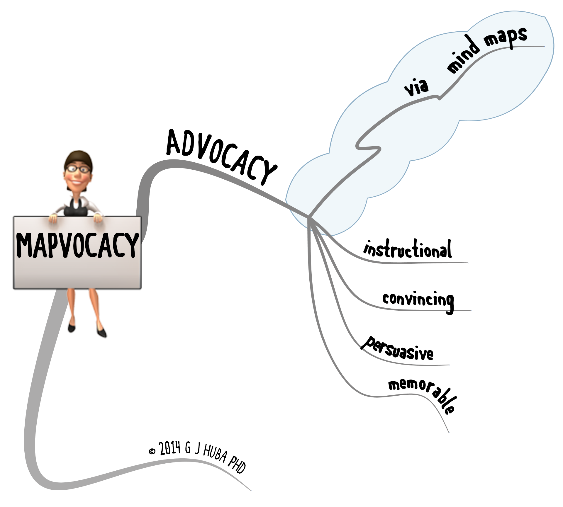 mapvocacy