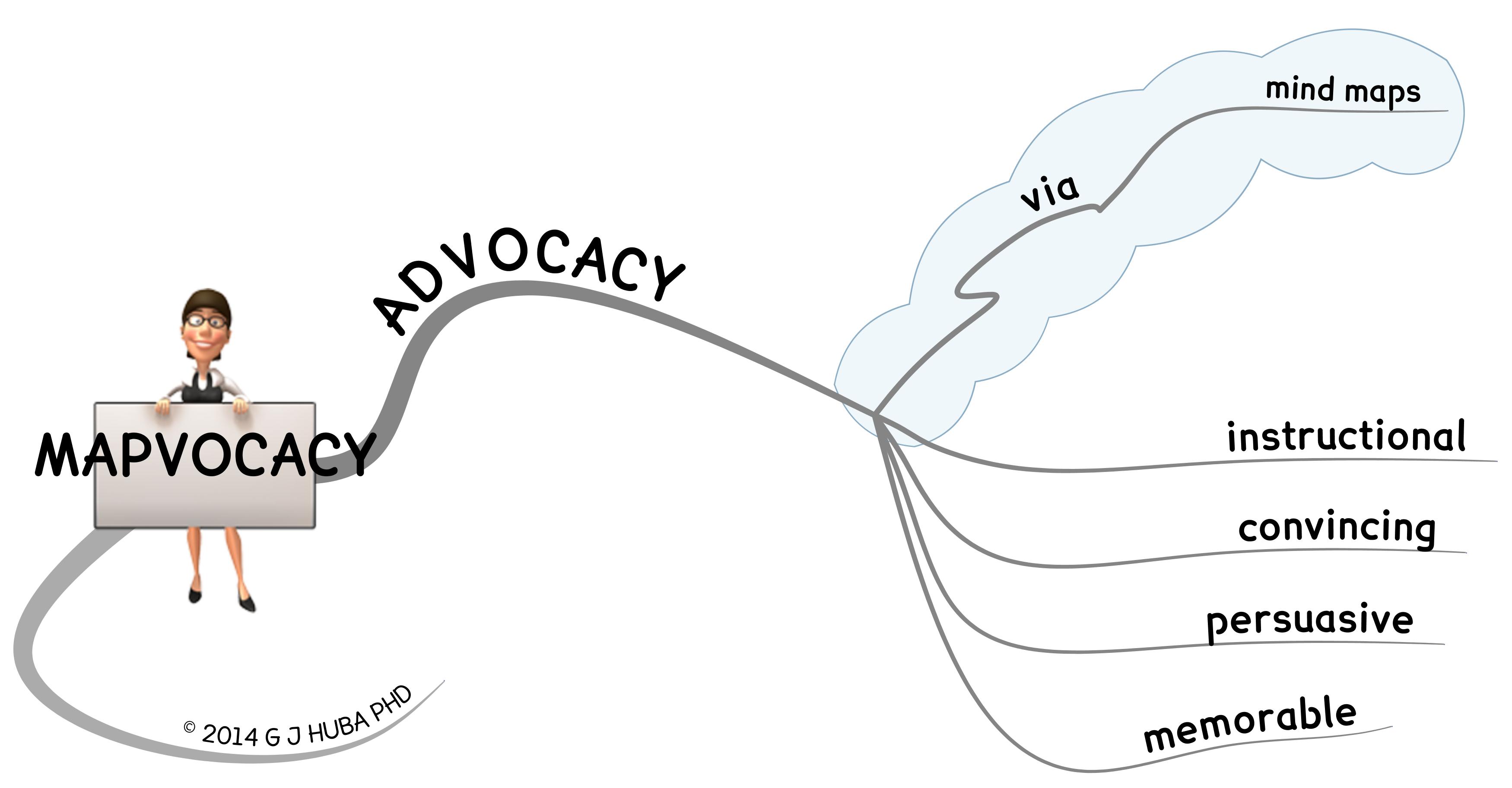 mapvocacylexireadable