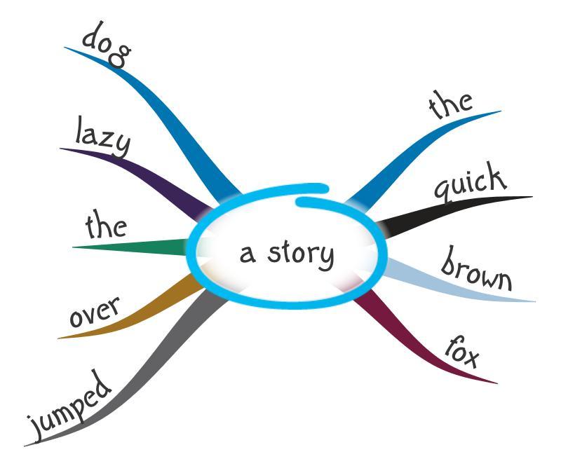 a story 3
