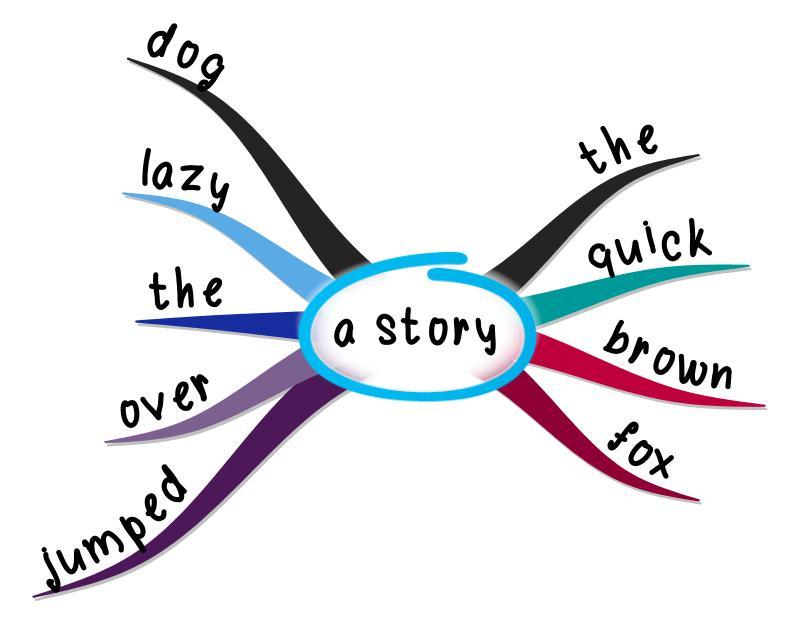 a story 4