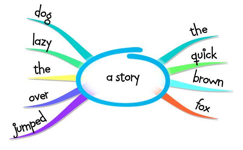 a story 5
