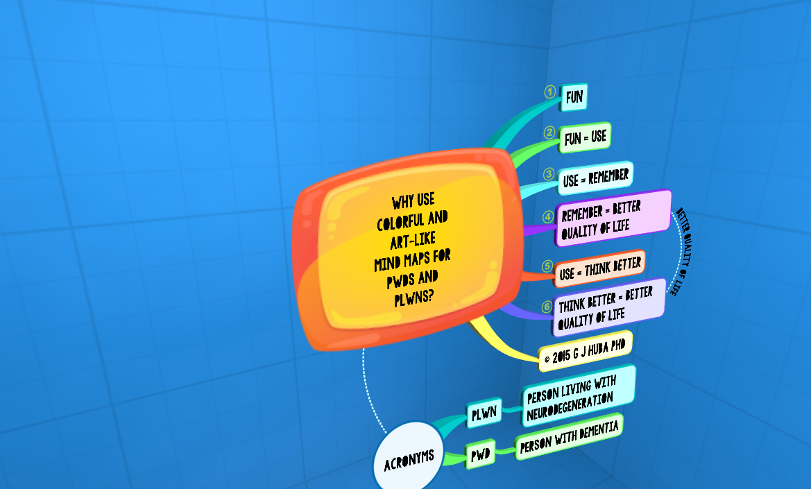 3dWHY USE  COLORFUL AND  ART-LIKE  MIND MAPS FOR  PWDS AND  PLWNS