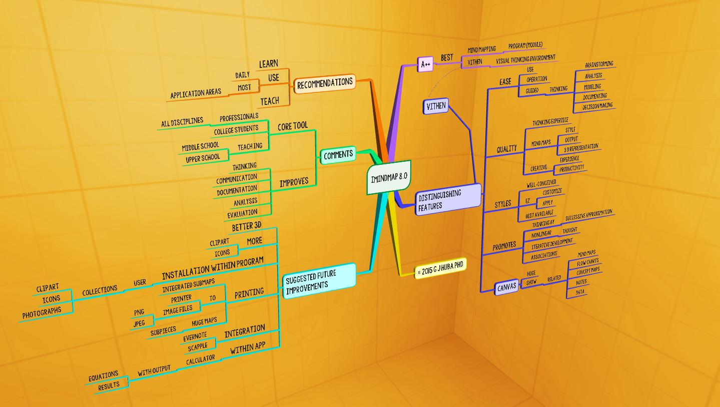 Imindmap 8.0 3D