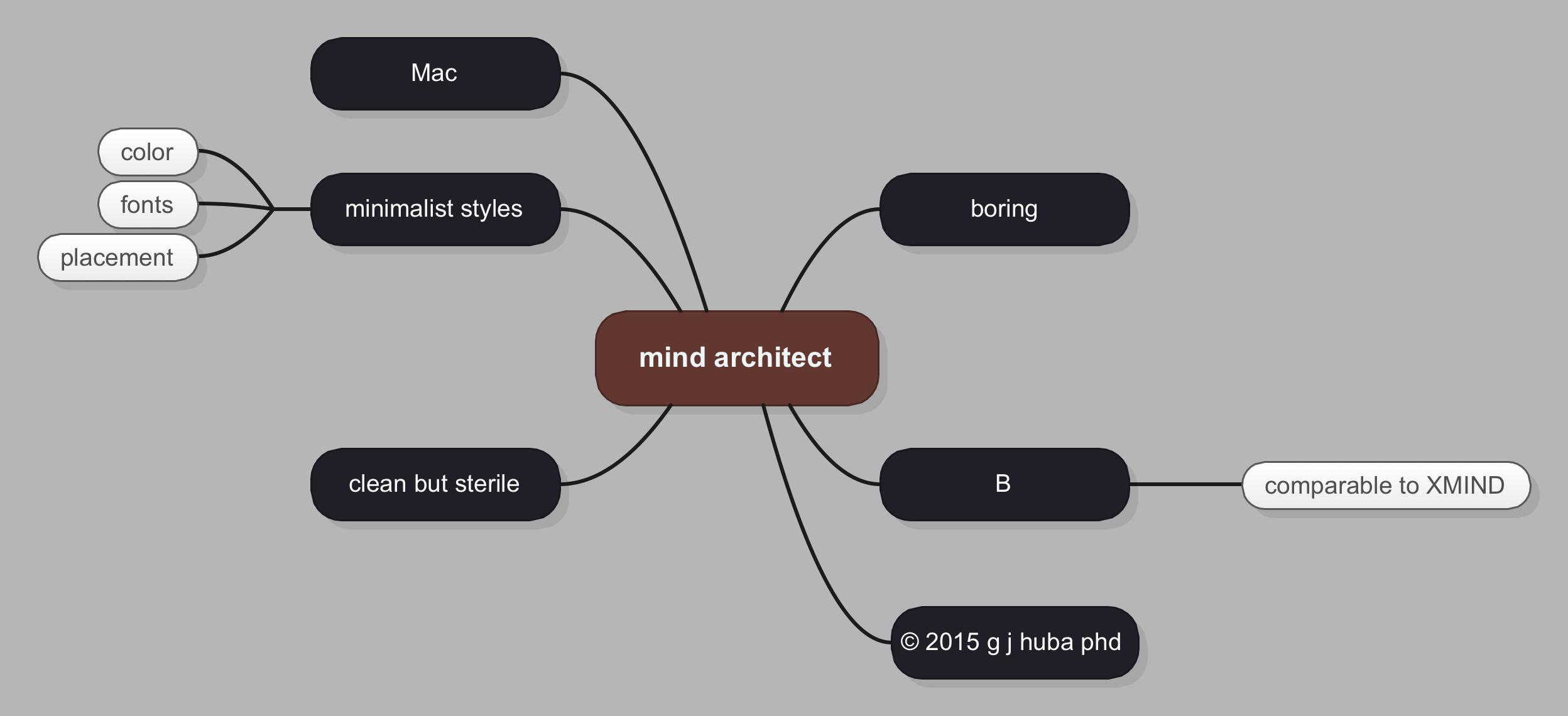 mind architect for mac