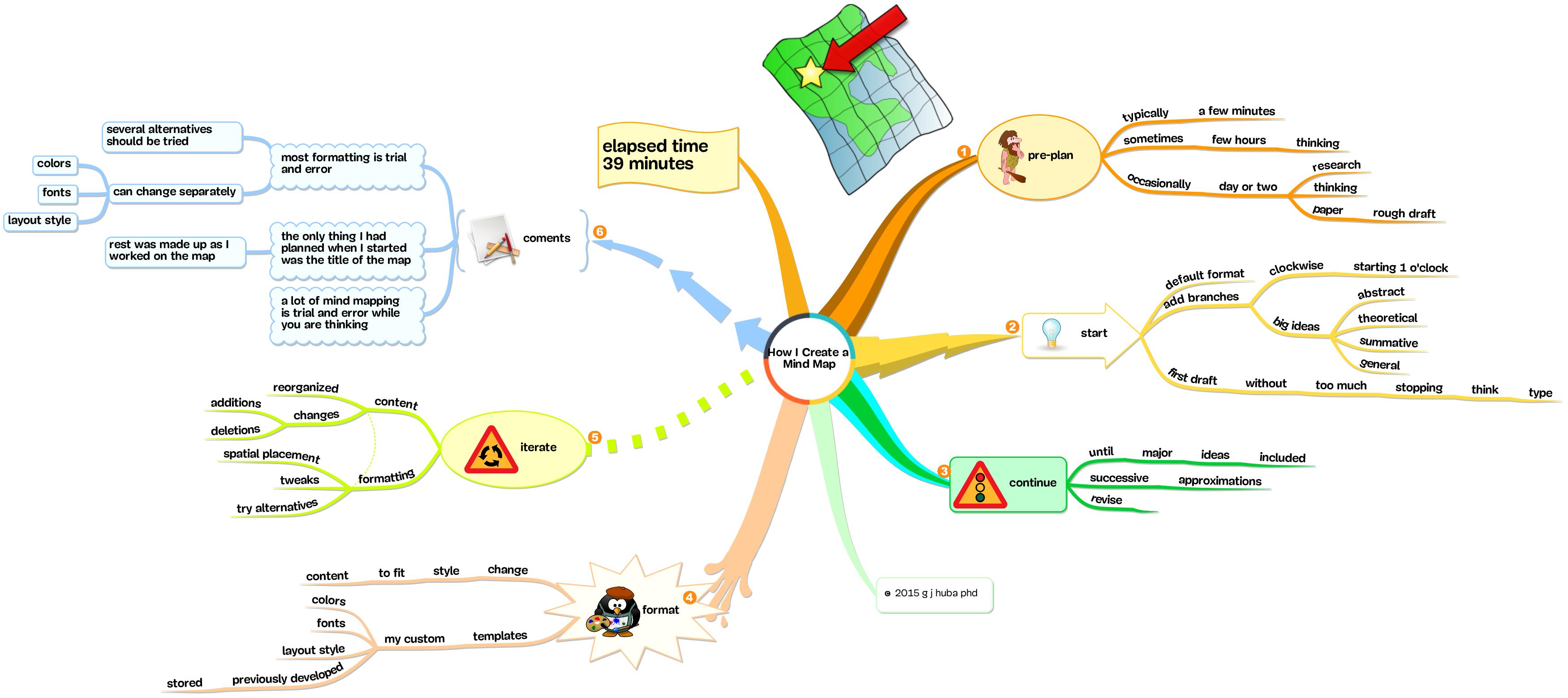 How I Create a Mind Map