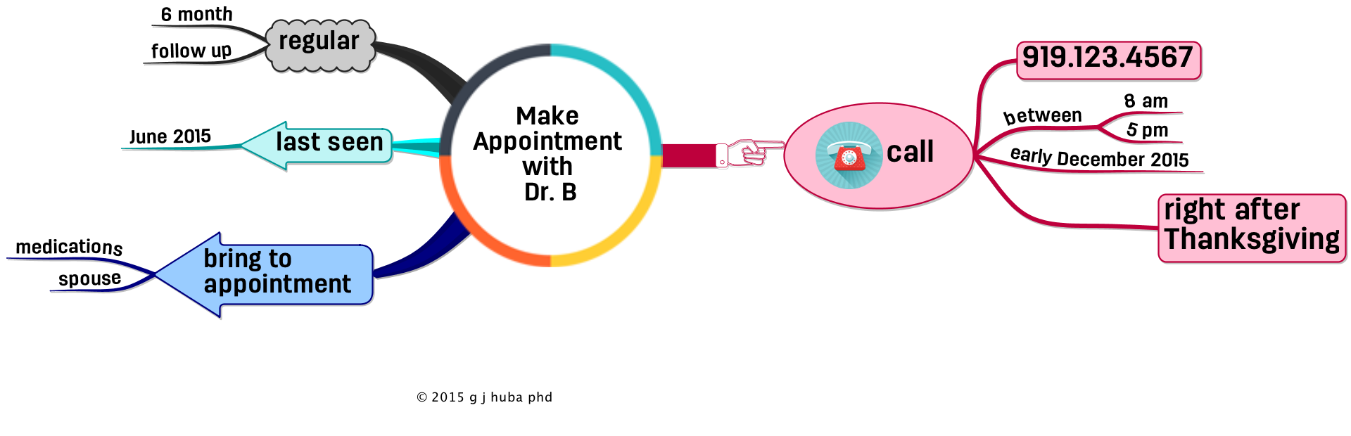 Make  Appointment  with  Dr. B 2