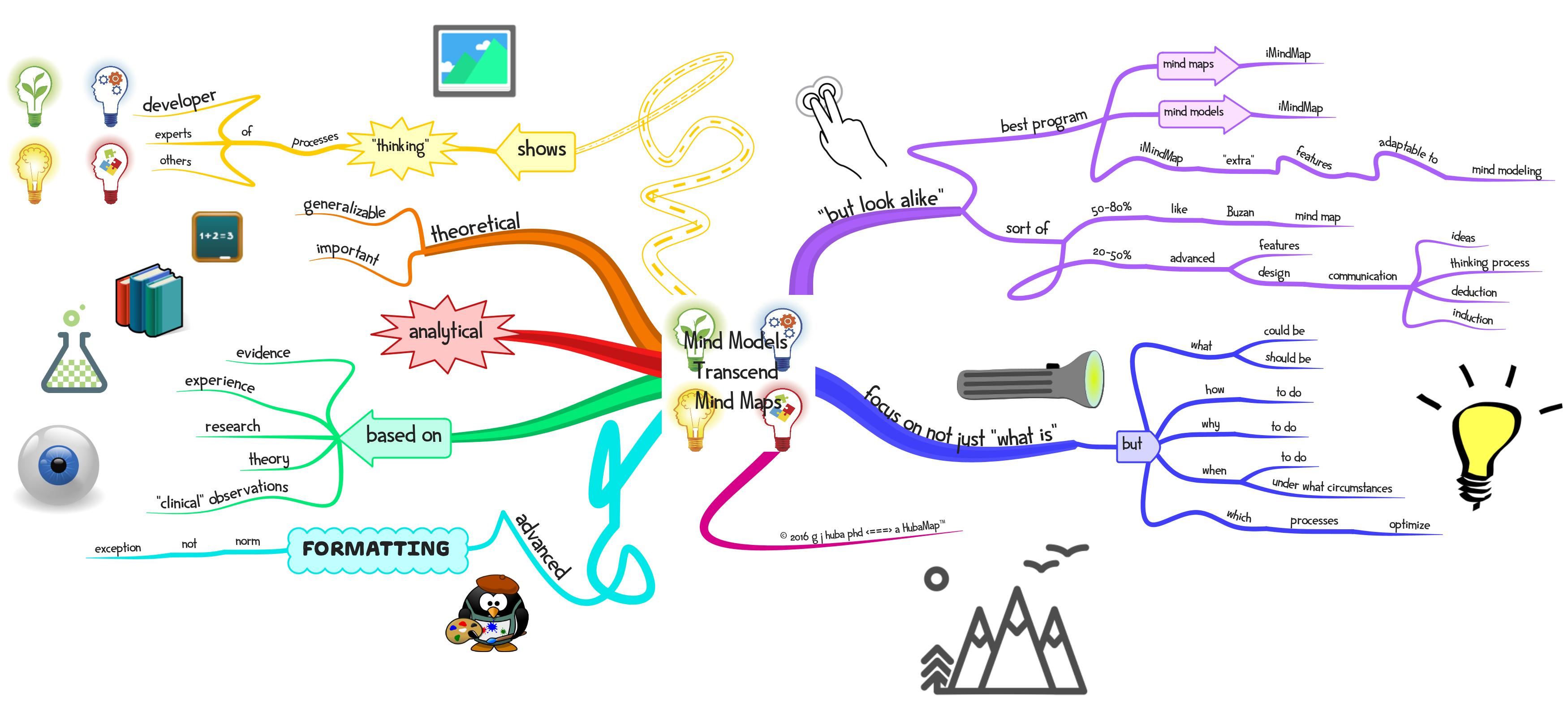 Mind Models Transcend Mind Maps