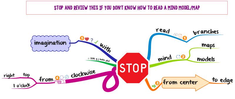 stop-read